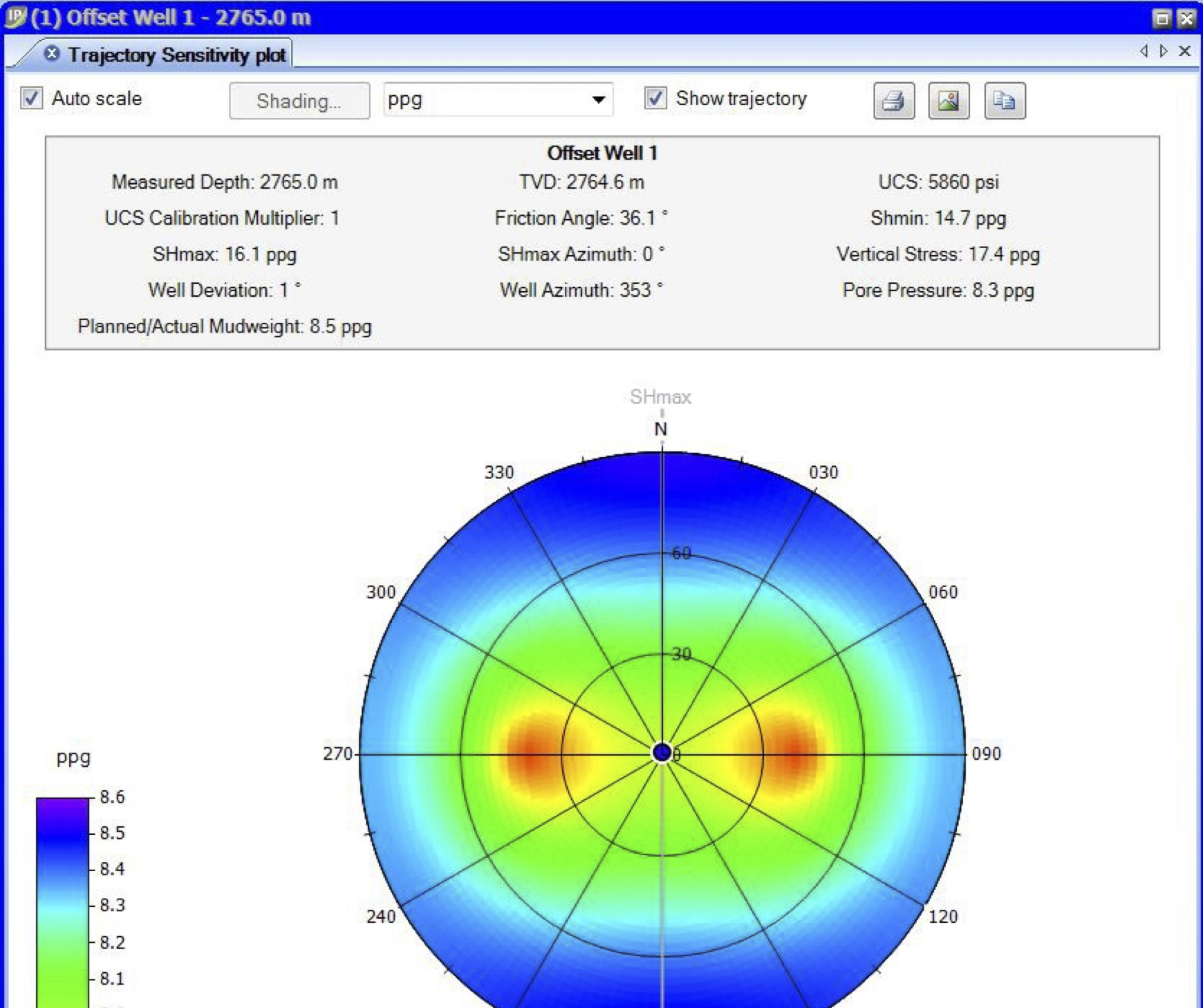 Pore pressure prediction LR IP module screenshot