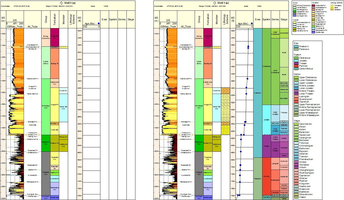 Stratigraphic Schemes can build new data based on the applied relationships as a guide.  Interactive editing, gridding and zonal mapping reporting can tie back to these relationships.